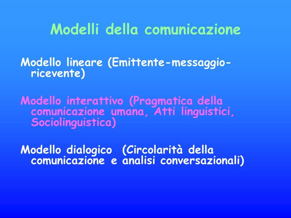 Modelli della comunicazione Modello lineare (Emittente-messaggio- ricevente) Modello interattivo (Pragmatica della comunicazione umana, Atti linguistici, Sociolinguistica) Modello dialogico (Circolarità della comunicazione e analisi conversazionali)