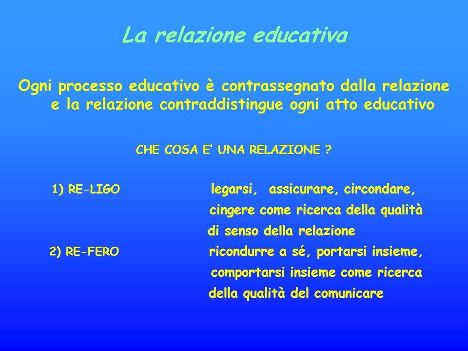 La relazione educativa Ogni processo educativo è contrassegnato dalla relazione e la relazione contraddistingue ogni atto educativo CHE COSA E UNA RELAZIONE .