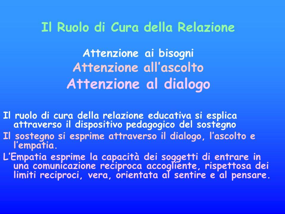 Il Ruolo di Cura della Relazione Attenzione ai bisogni Attenzione allascolto Attenzione al dialogo Il ruolo di cura della relazione educativa si esplica attraverso il dispositivo pedagogico del sostegno Il sostegno si esprime attraverso il dialogo, lascolto e lempatia.
