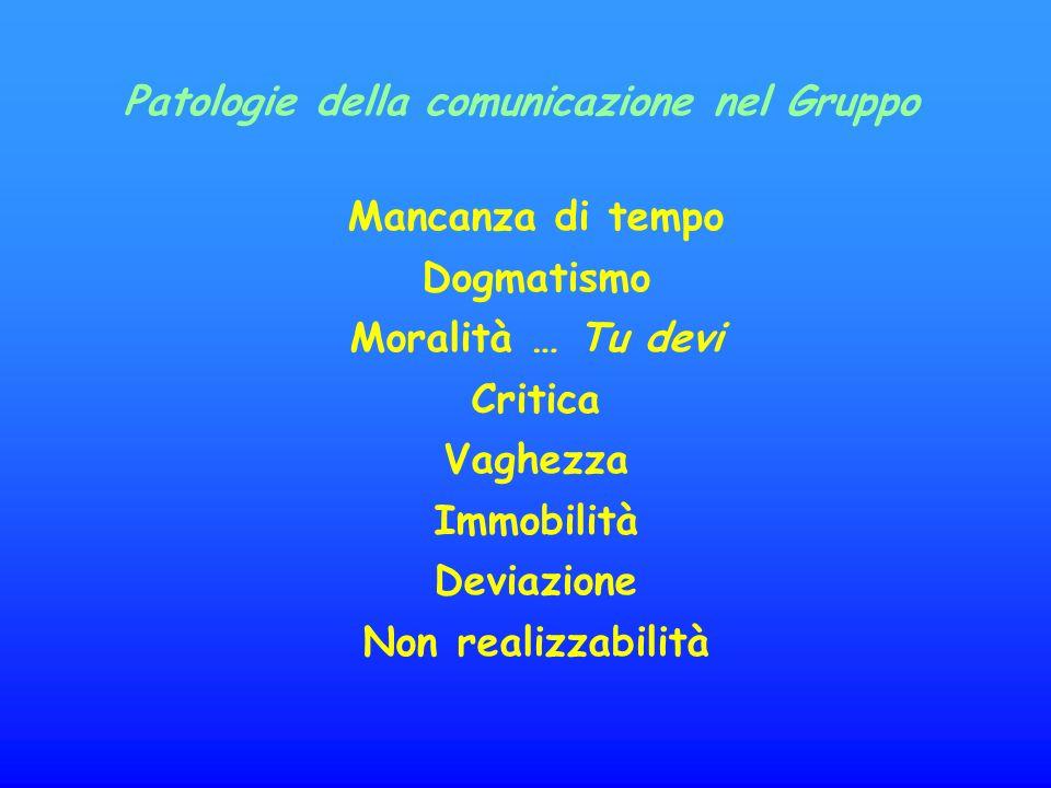 Mancanza di tempo Dogmatismo Moralità … Tu devi Critica Vaghezza Immobilità Deviazione Non realizzabilità Patologie della comunicazione nel Gruppo