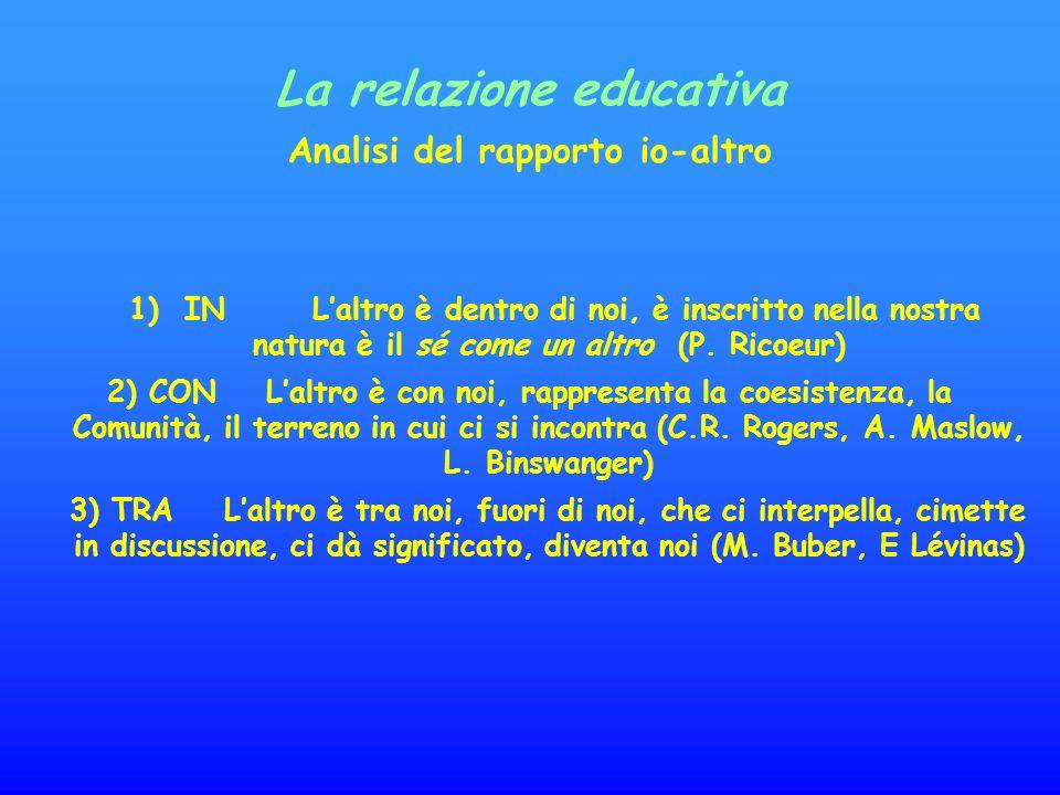 La relazione educativa Analisi del rapporto io-altro 1) IN Laltro è dentro di noi, è inscritto nella nostra natura è il sé come un altro (P.