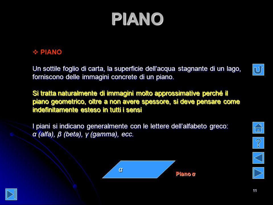 11 PIANO PIANO Un sottile foglio di carta, la superficie dellacqua stagnante di un lago, forniscono delle immagini concrete di un piano. Si tratta nat