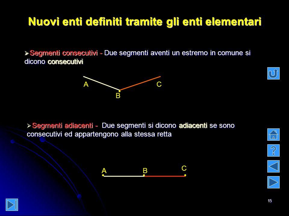 15 Nuovi enti definiti tramite gli enti elementari Segmenti consecutivi - Due segmenti aventi un estremo in comune si dicono consecutivi Segmenti adia