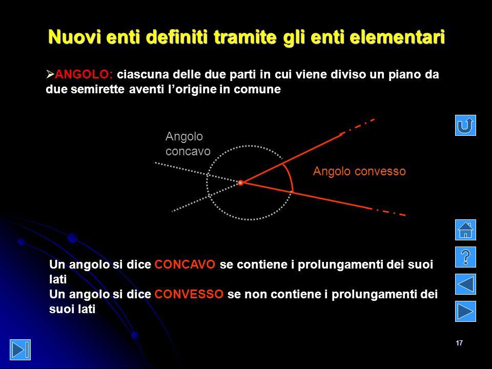 17 Nuovi enti definiti tramite gli enti elementari ANGOLO: ciascuna delle due parti in cui viene diviso un piano da due semirette aventi lorigine in c