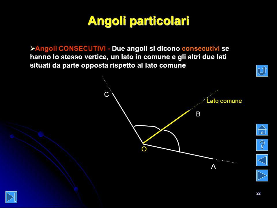 22 Angoli particolari Angoli CONSECUTIVI - Due angoli si dicono consecutivi se hanno lo stesso vertice, un lato in comune e gli altri due lati situati