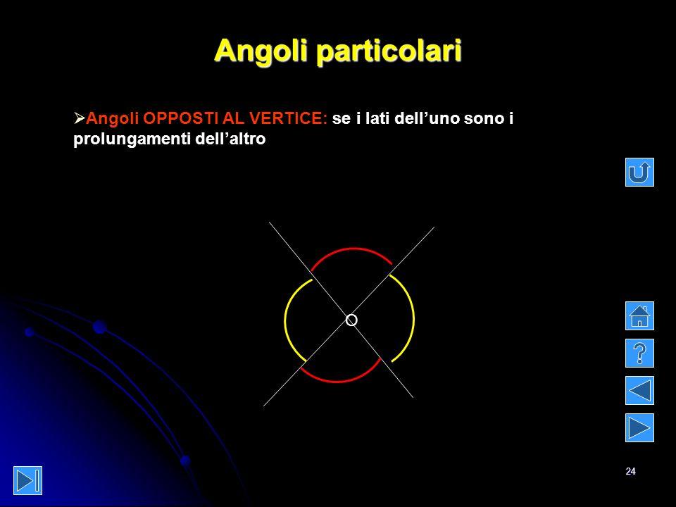 24 Angoli particolari Angoli OPPOSTI AL VERTICE: se i lati delluno sono i prolungamenti dellaltro O