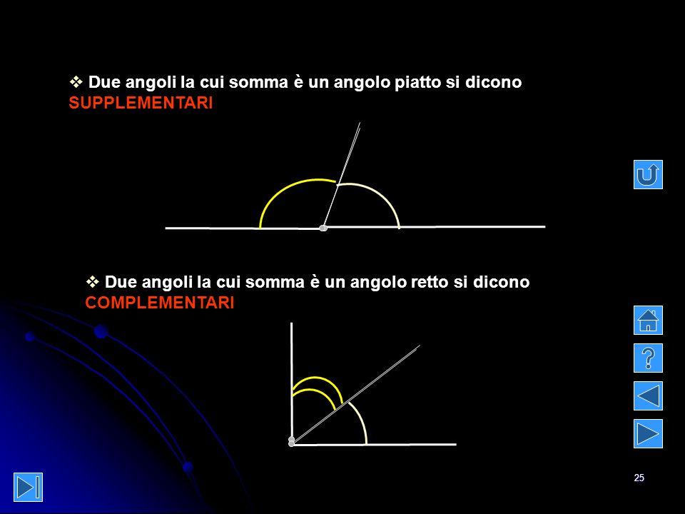 25 Due angoli la cui somma è un angolo piatto si dicono SUPPLEMENTARI Due angoli la cui somma è un angolo retto si dicono COMPLEMENTARI