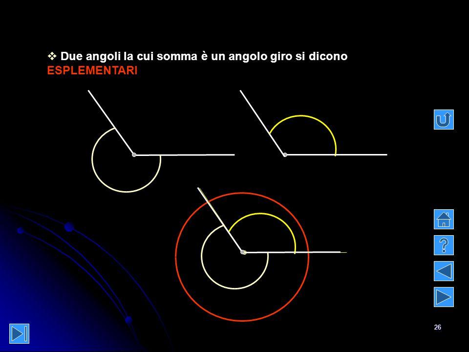 26 Due angoli la cui somma è un angolo giro si dicono ESPLEMENTARI