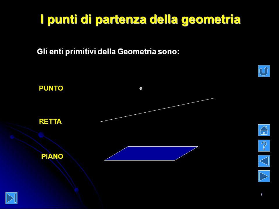 7 I punti di partenza della geometria Gli enti primitivi della Geometria sono: PUNTO RETTA PIANO