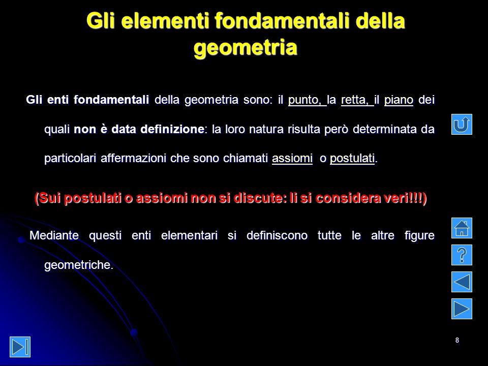 8 Gli elementi fondamentali della geometria Gli enti fondamentali della geometria sono: il punto, la retta, il piano dei quali non è data definizione:
