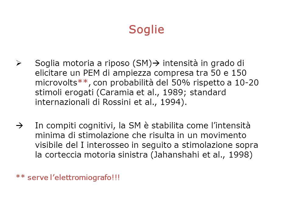 Soglie Soglia motoria a riposo (SM) intensità in grado di elicitare un PEM di ampiezza compresa tra 50 e 150 microvolts**, con probabilità del 50% rispetto a 10-20 stimoli erogati (Caramia et al., 1989; standard internazionali di Rossini et al., 1994).
