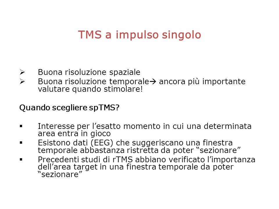 TMS a impulso singolo Buona risoluzione spaziale Buona risoluzione temporale ancora più importante valutare quando stimolare.