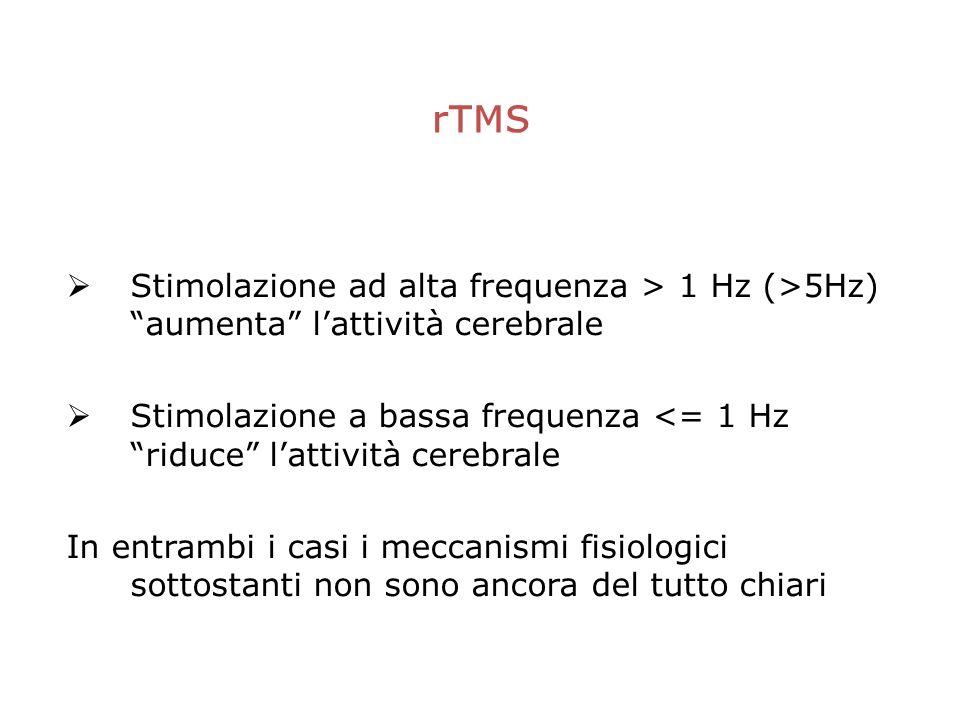 rTMS Stimolazione ad alta frequenza > 1 Hz (>5Hz) aumenta lattività cerebrale Stimolazione a bassa frequenza <= 1 Hz riduce lattività cerebrale In entrambi i casi i meccanismi fisiologici sottostanti non sono ancora del tutto chiari