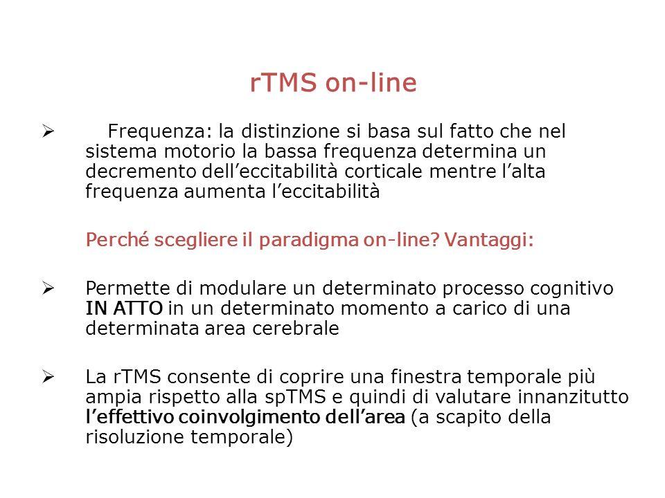 rTMS on-line Frequenza: la distinzione si basa sul fatto che nel sistema motorio la bassa frequenza determina un decremento delleccitabilità corticale mentre lalta frequenza aumenta leccitabilità Perché scegliere il paradigma on-line.