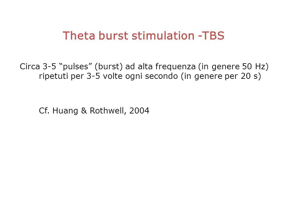 Theta burst stimulation -TBS Circa 3-5 pulses (burst) ad alta frequenza (in genere 50 Hz) ripetuti per 3-5 volte ogni secondo (in genere per 20 s) Cf.