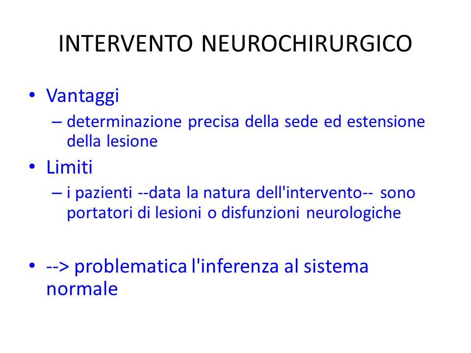 INTERVENTO NEUROCHIRURGICO Vantaggi – determinazione precisa della sede ed estensione della lesione Limiti – i pazienti --data la natura dell intervento-- sono portatori di lesioni o disfunzioni neurologiche --> problematica l inferenza al sistema normale