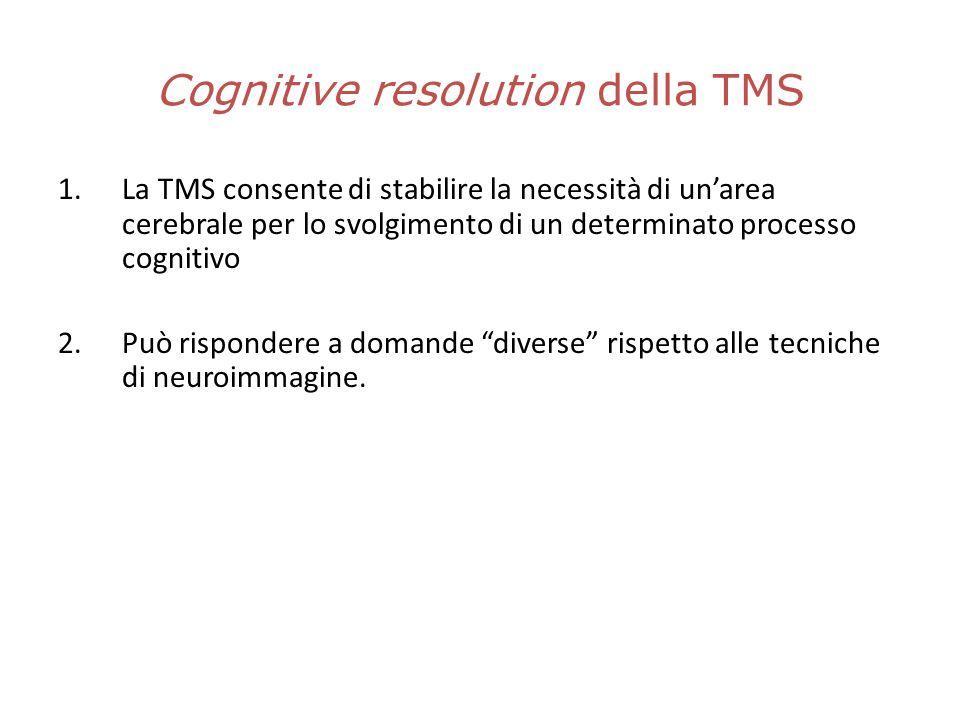 Cognitive resolution della TMS 1.La TMS consente di stabilire la necessità di unarea cerebrale per lo svolgimento di un determinato processo cognitivo 2.Può rispondere a domande diverse rispetto alle tecniche di neuroimmagine.