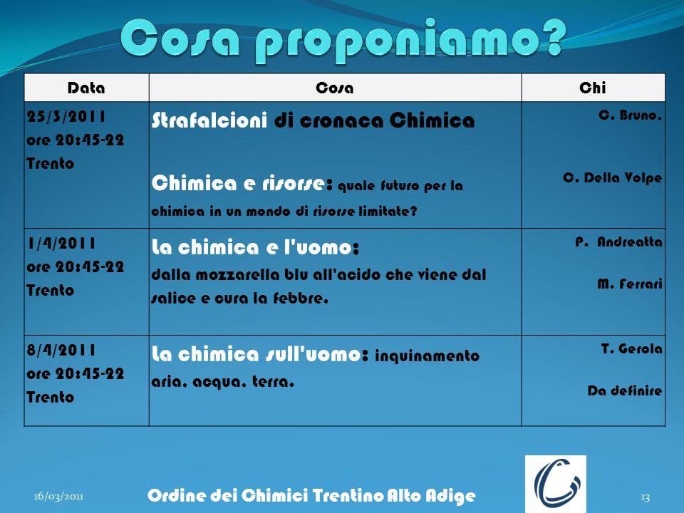 16/03/201113 Ordine dei Chimici Trentino Alto Adige DataCosaChi 25/3/2011 ore 20:45-22 Trento Strafalcioni di cronaca Chimica Chimica e risorse: quale
