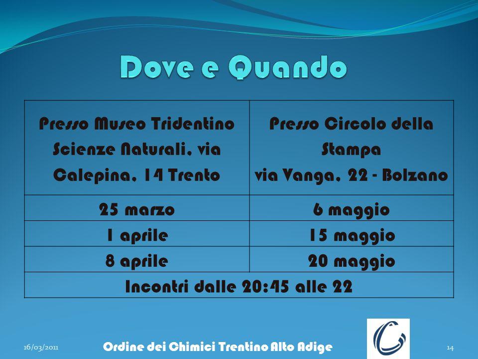 16/03/201114 Ordine dei Chimici Trentino Alto Adige Presso Museo Tridentino Scienze Naturali, via Calepina, 14 Trento Presso Circolo della Stampa via