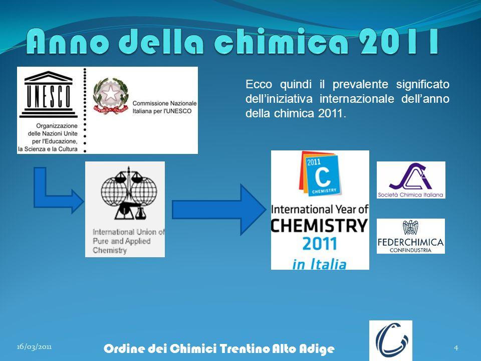16/03/20114 Ordine dei Chimici Trentino Alto Adige Ecco quindi il prevalente significato delliniziativa internazionale dellanno della chimica 2011.