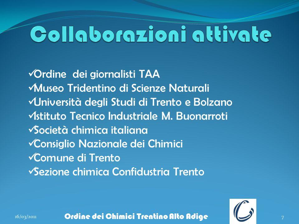 Ordine dei giornalisti TAA Museo Tridentino di Scienze Naturali Università degli Studi di Trento e Bolzano Istituto Tecnico Industriale M. Buonarroti