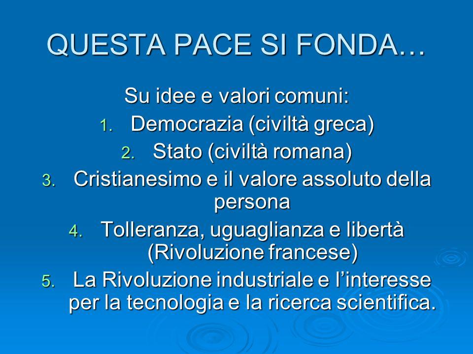 QUESTA PACE SI FONDA… Su idee e valori comuni: 1. Democrazia (civiltà greca) 2. Stato (civiltà romana) 3. Cristianesimo e il valore assoluto della per