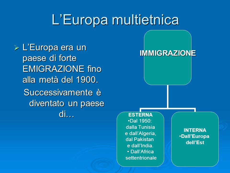 LEuropa multietnica LEuropa era un paese di forte EMIGRAZIONE fino alla metà del 1900. LEuropa era un paese di forte EMIGRAZIONE fino alla metà del 19