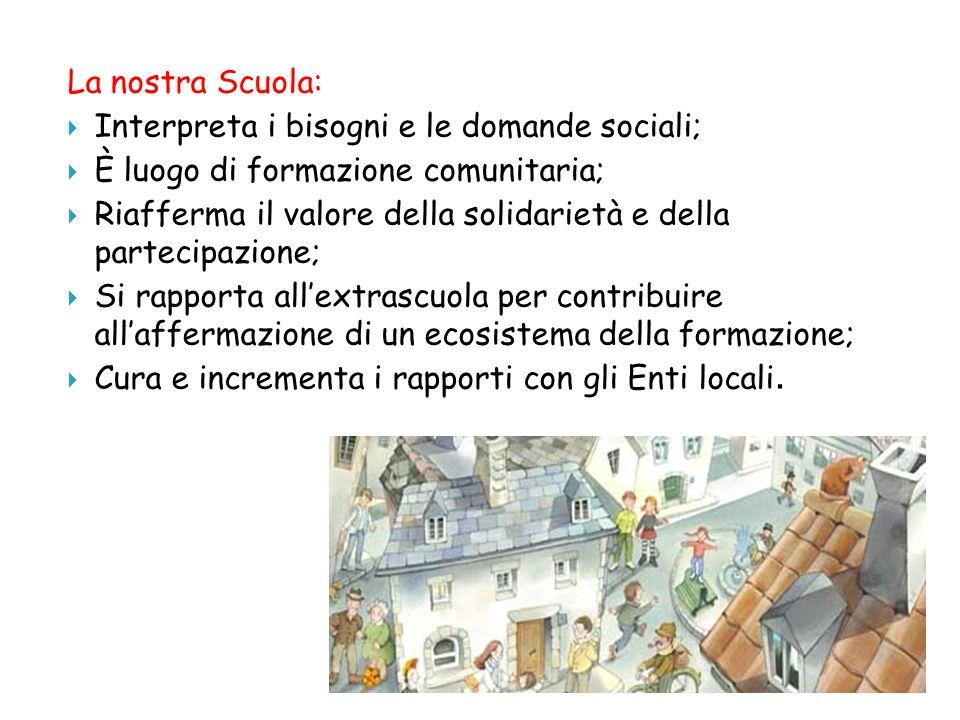 La nostra Scuola: Interpreta i bisogni e le domande sociali; È luogo di formazione comunitaria; Riafferma il valore della solidarietà e della partecip