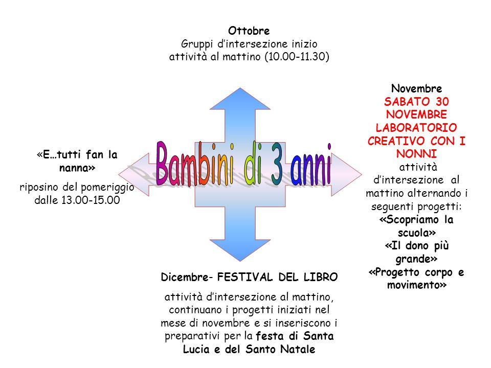 Ottobre Gruppi dintersezione inizio attività al mattino (10.00-11.30) «E…tutti fan la nanna» riposino del pomeriggio dalle 13.00-15.00 Dicembre- FESTI