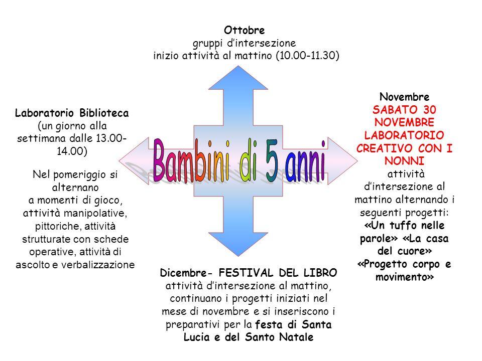 Ottobre gruppi dintersezione inizio attività al mattino (10.00-11.30) Laboratorio Biblioteca (un giorno alla settimana dalle 13.00- 14.00) Dicembre- F