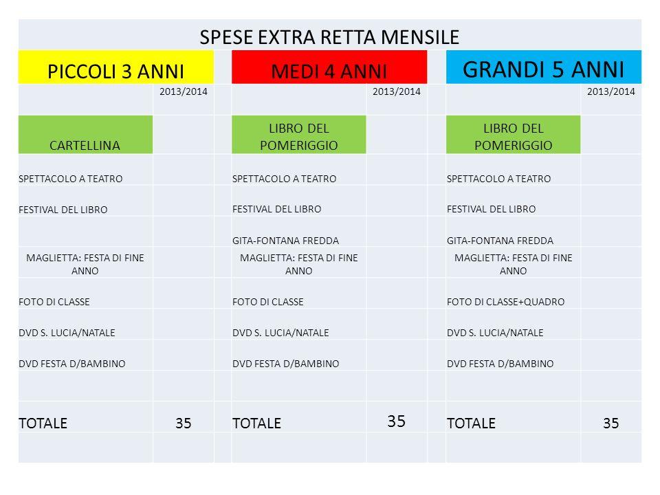 SPESE EXTRA RETTA MENSILE PICCOLI 3 ANNI MEDI 4 ANNI GRANDI 5 ANNI 2013/2014 CARTELLINA LIBRO DEL POMERIGGIO SPETTACOLO A TEATRO FESTIVAL DEL LIBRO GI