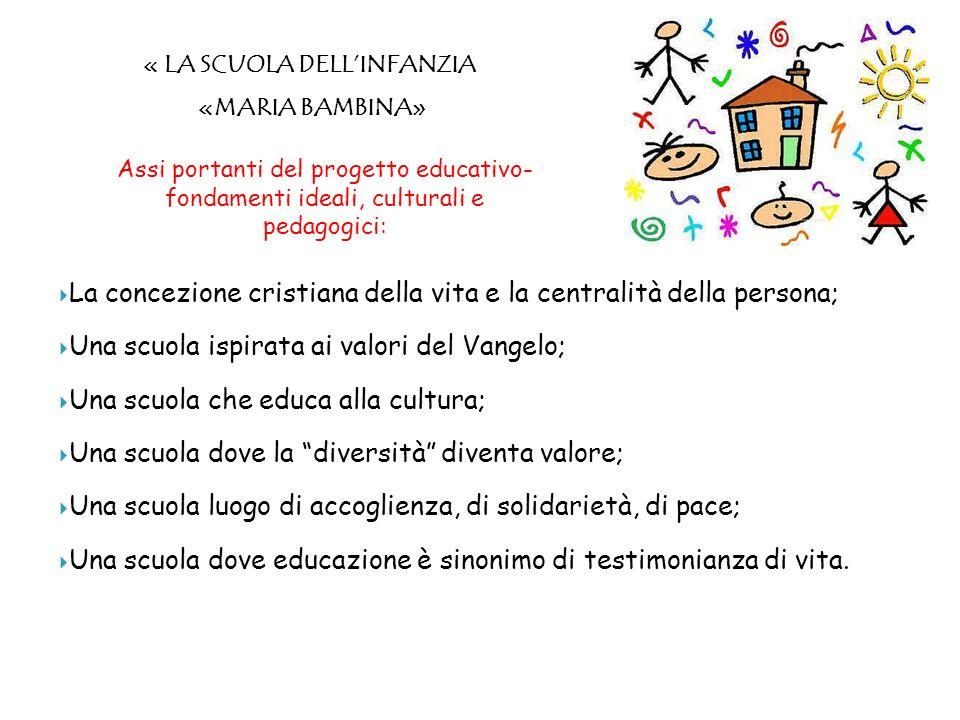 Scuola di Infanzia Maria Bambina Scuola Primaria Paritaria Istituto Canossiano