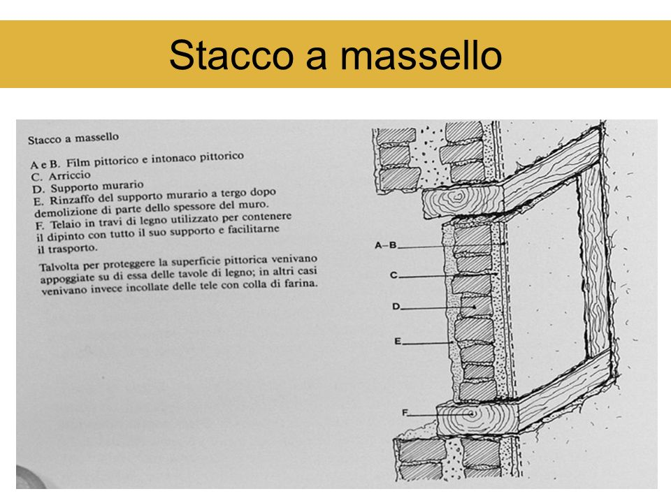 Stacco a massello