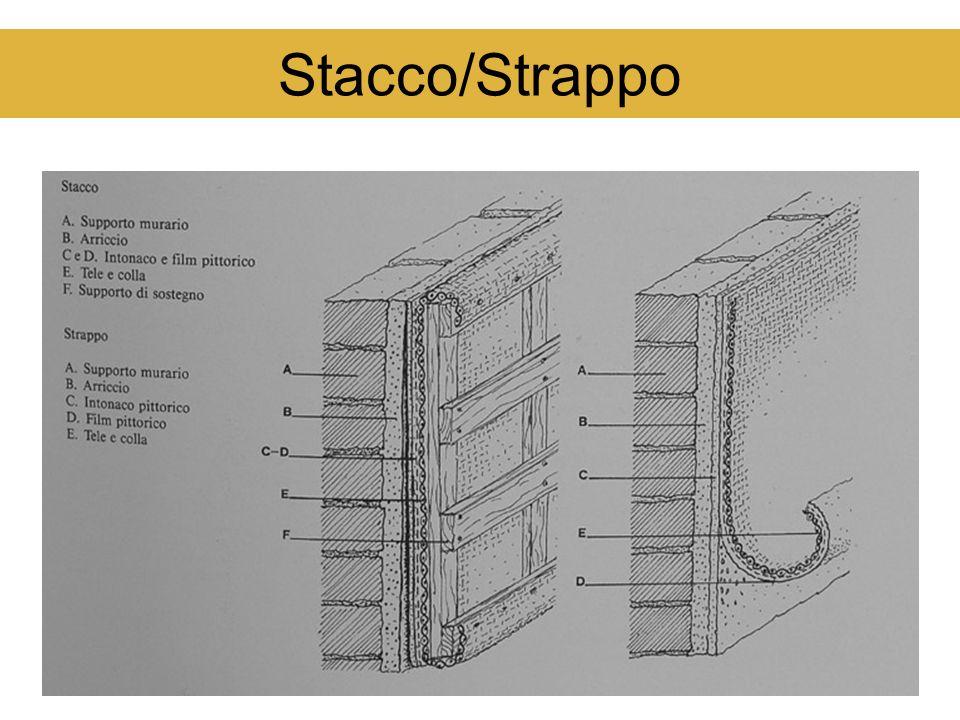 Stacco/Strappo