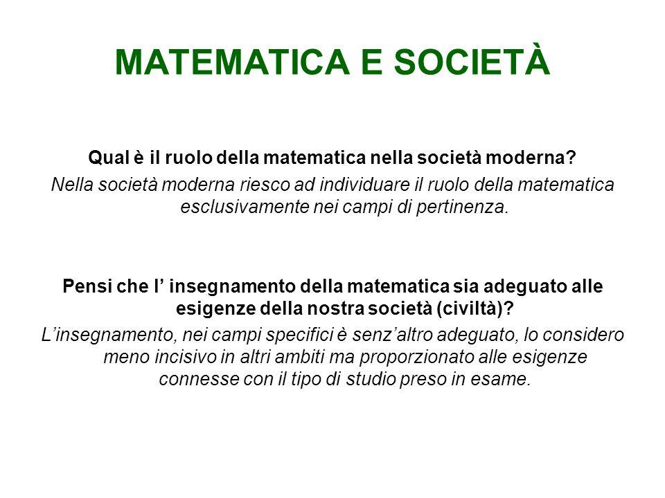 MATEMATICA E SOCIETÀ Qual è il ruolo della matematica nella società moderna.