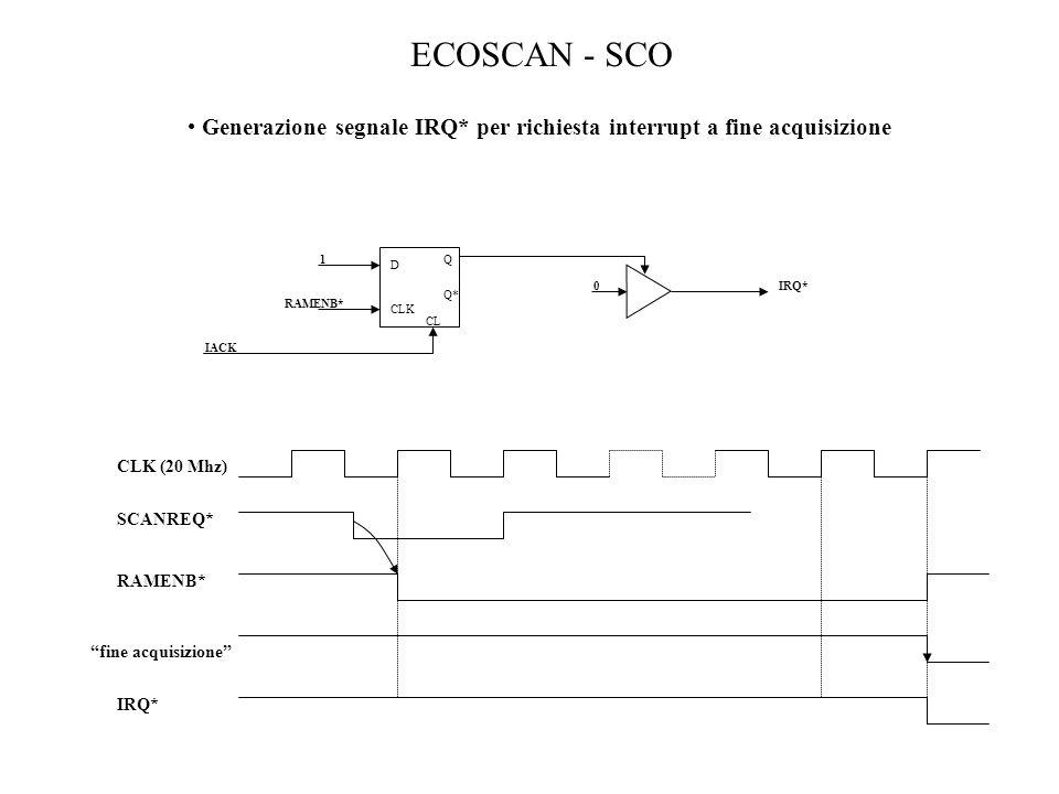 D Q CLK CL Q* RAMENB* 1 IRQ* IACK 0 ECOSCAN - SCO Generazione segnale IRQ* per richiesta interrupt a fine acquisizione CLK (20 Mhz) SCANREQ* RAMENB* I