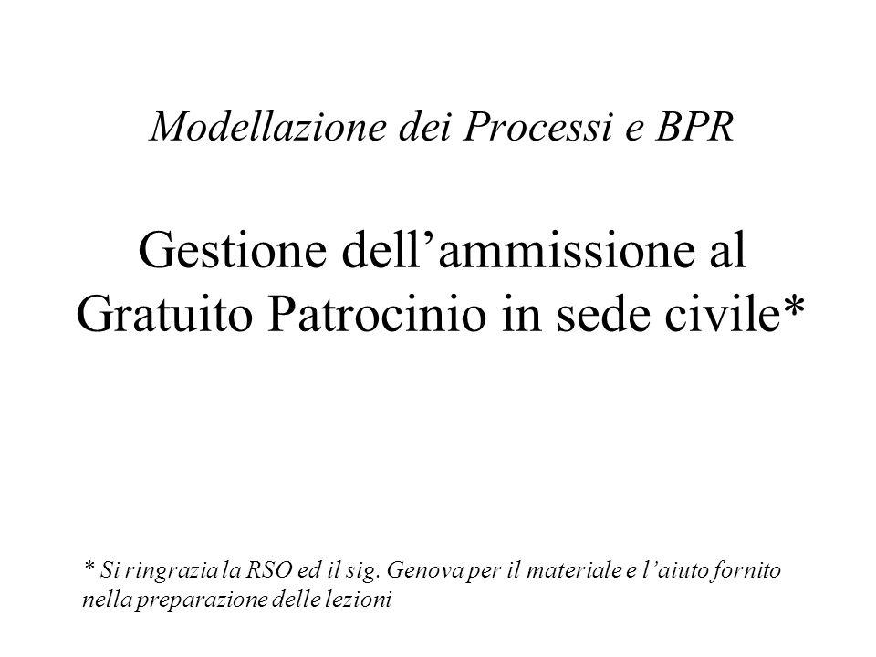 Modellazione dei Processi e BPR Gestione dellammissione al Gratuito Patrocinio in sede civile* * Si ringrazia la RSO ed il sig.