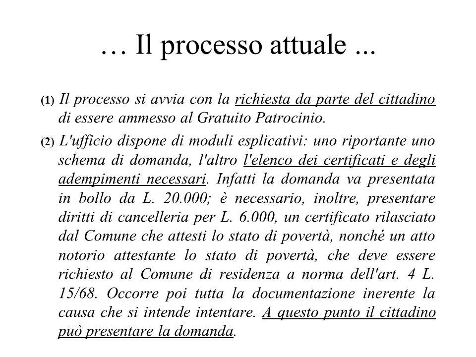 … Il processo attuale...
