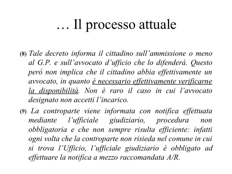 … Il processo attuale (8) Tale decreto informa il cittadino sullammissione o meno al G.P.