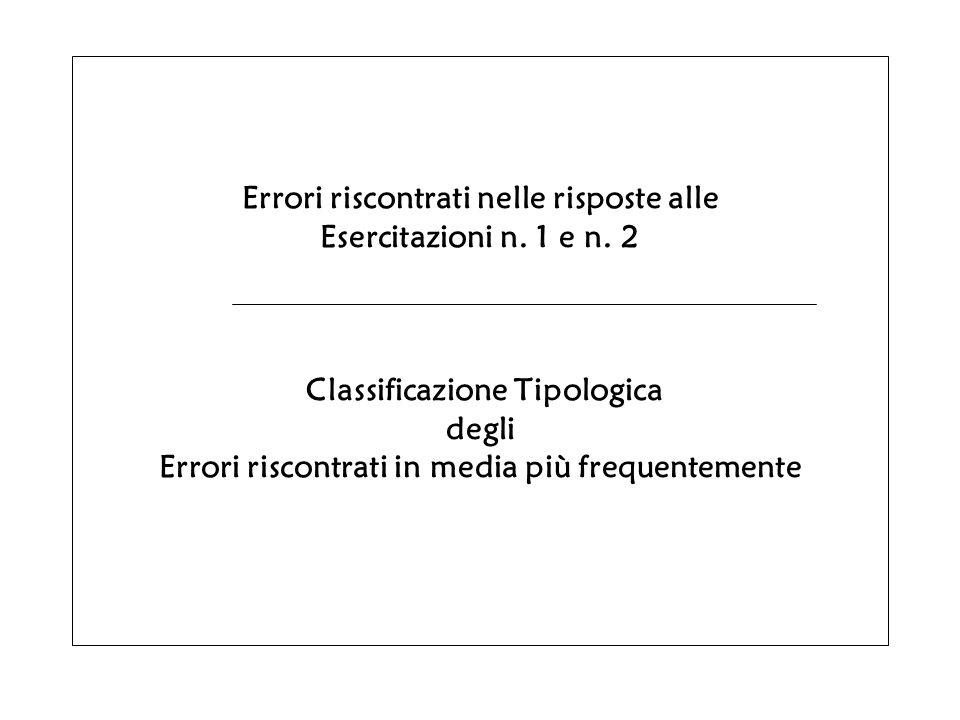 Errori riscontrati nelle risposte alle Esercitazioni n. 1 e n. 2 Classificazione Tipologica degli Errori riscontrati in media più frequentemente