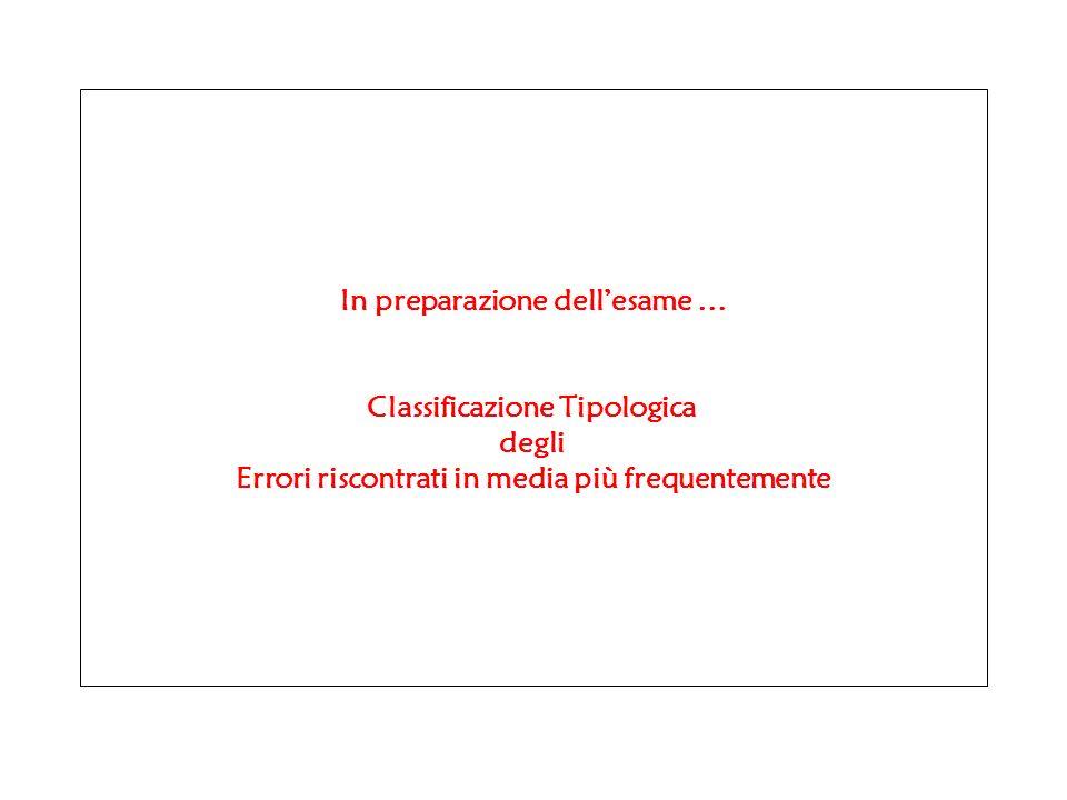 In preparazione dellesame … Classificazione Tipologica degli Errori riscontrati in media più frequentemente