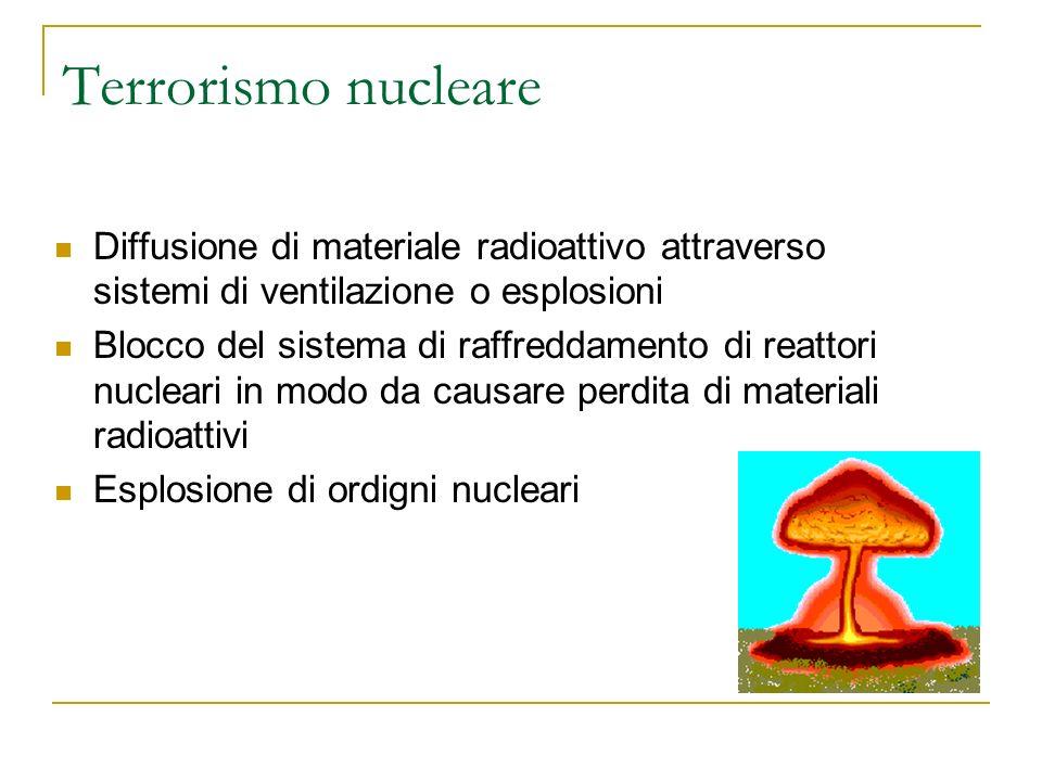 Terrorismo nucleare Diffusione di materiale radioattivo attraverso sistemi di ventilazione o esplosioni Blocco del sistema di raffreddamento di reattori nucleari in modo da causare perdita di materiali radioattivi Esplosione di ordigni nucleari
