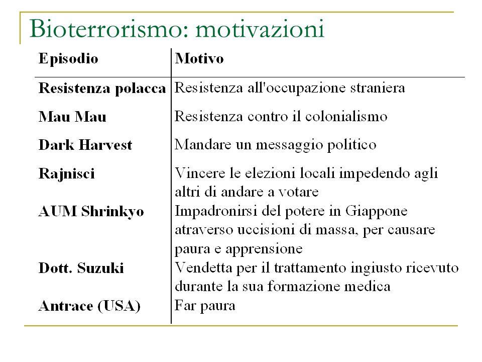 Bioterrorismo: motivazioni
