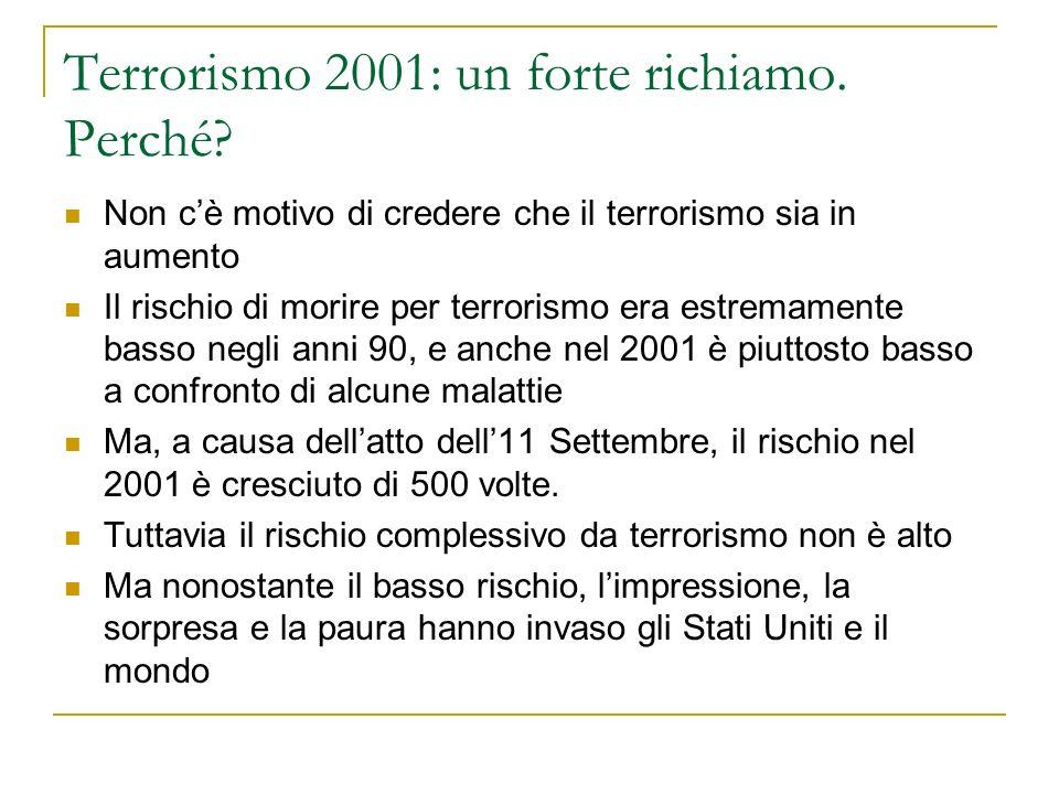 Terrorismo 2001: un forte richiamo. Perché.
