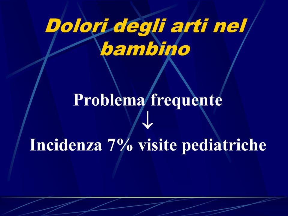 Dolori degli arti nel bambino Problema frequente Incidenza 7% visite pediatriche