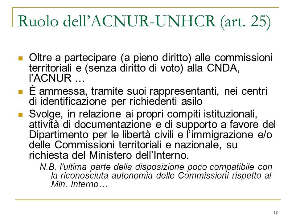 10 Ruolo dellACNUR-UNHCR (art. 25) Oltre a partecipare (a pieno diritto) alle commissioni territoriali e (senza diritto di voto) alla CNDA, lACNUR … È