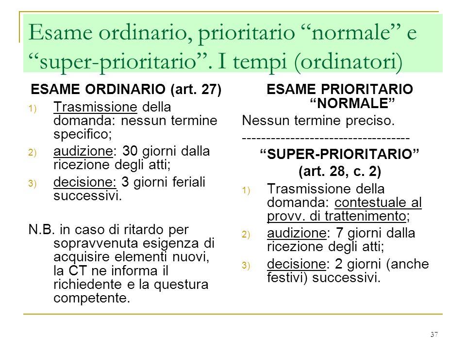 37 Esame ordinario, prioritario normale e super-prioritario. I tempi (ordinatori) ESAME ORDINARIO (art. 27) 1) Trasmissione della domanda: nessun term