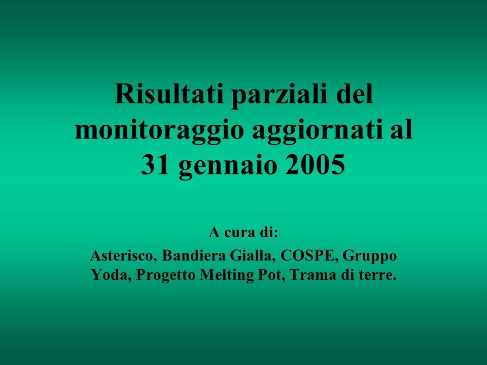 Risultati parziali del monitoraggio aggiornati al 31 gennaio 2005 A cura di: Asterisco, Bandiera Gialla, COSPE, Gruppo Yoda, Progetto Melting Pot, Tra