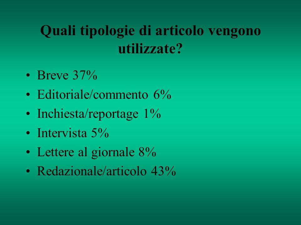 Quali tipologie di articolo vengono utilizzate? Breve 37% Editoriale/commento 6% Inchiesta/reportage 1% Intervista 5% Lettere al giornale 8% Redaziona