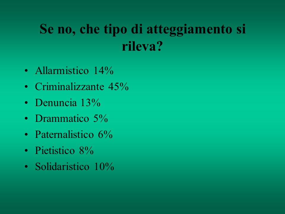 Se no, che tipo di atteggiamento si rileva? Allarmistico 14% Criminalizzante 45% Denuncia 13% Drammatico 5% Paternalistico 6% Pietistico 8% Solidarist